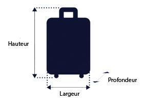 Schéma mesure valise