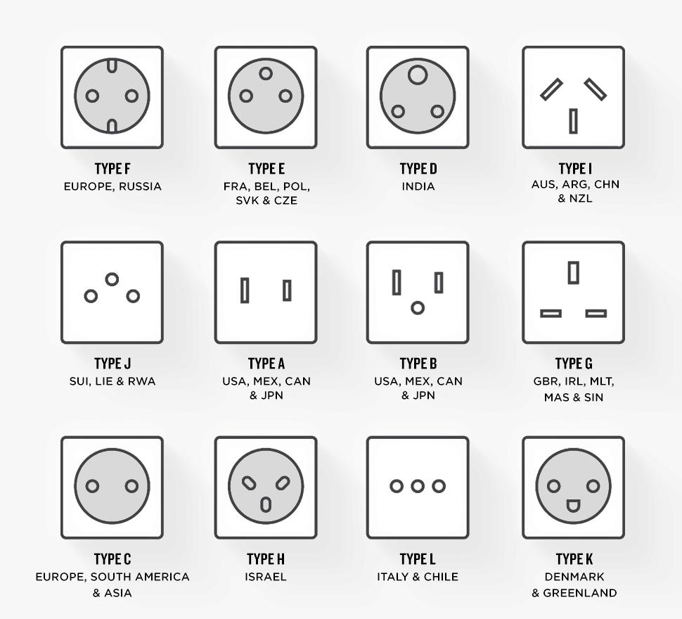 type prise electrique